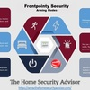 Frontpoint Security System Arming Modes